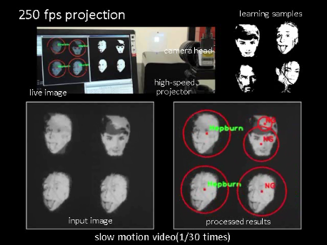 face patterns projected at 250fps